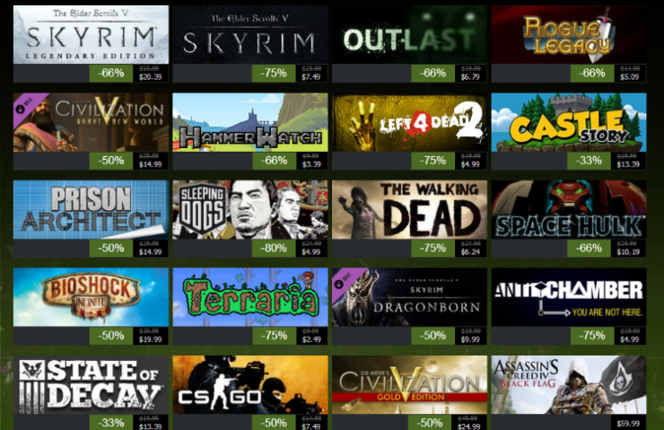 how to close a steam game whitout beign on it