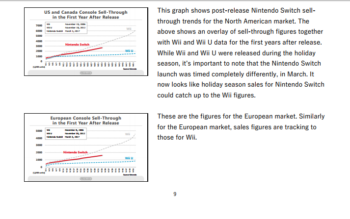 Handheld Preferred to Docked Devices: Nintendo Switch Users