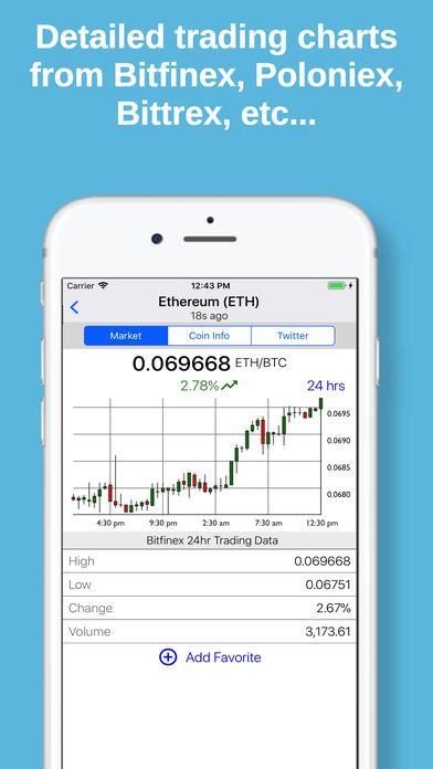 crypto-markets-pro-2