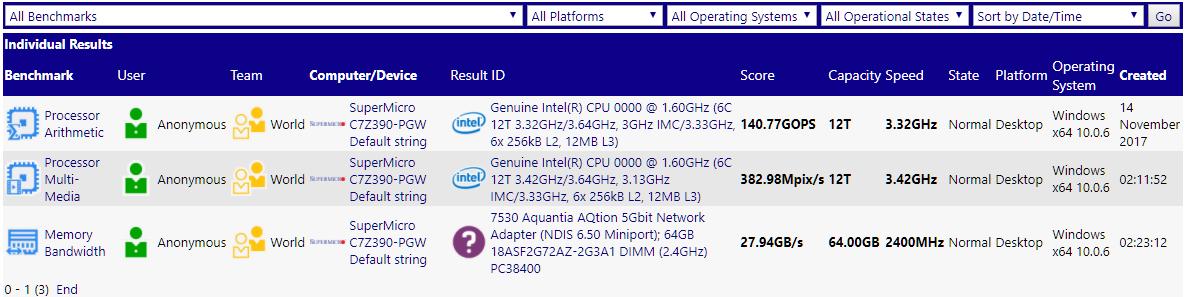 intel-z390-motherboard-performance