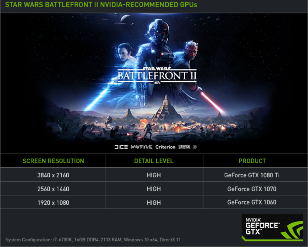 NVIDIA GeForce GPUs Star Wars Battlefront II