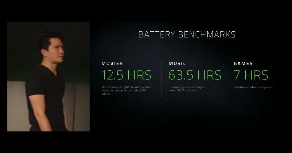 razer-battery-benchmarks-1-2
