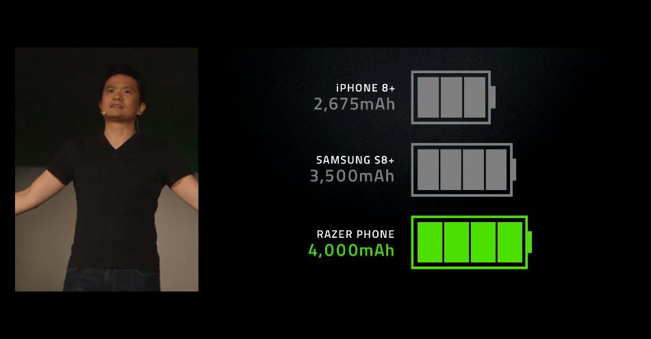 razer-battery-benchmarks-2-2