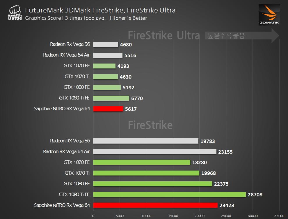Vega 64 power consumption mining