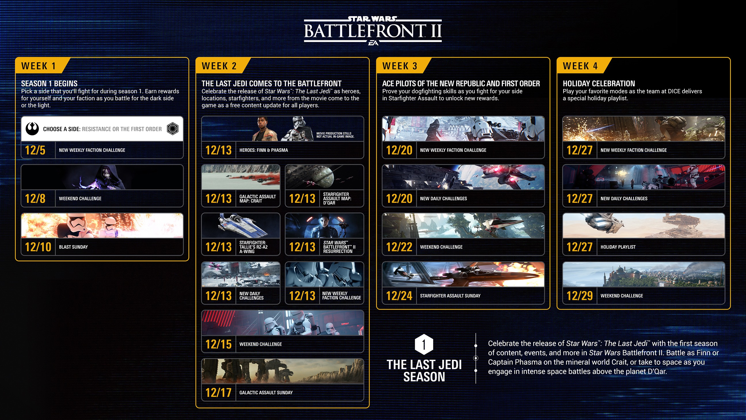 EA's CFO explains why Star Wars Battlefront 2's microtransactions weren't cosmetic