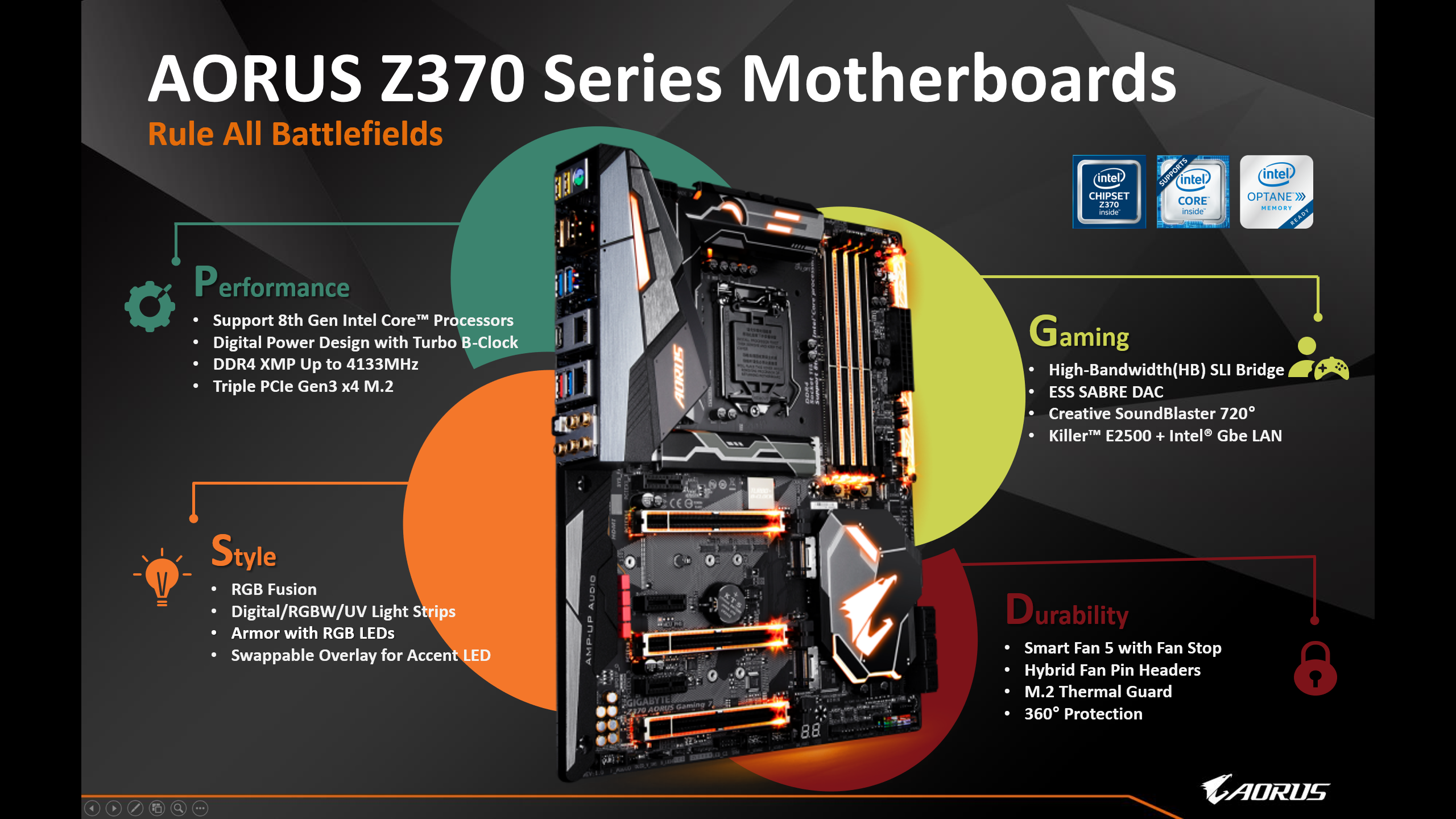 Gigabyte Z370 AORUS Gaming 7 LGA 1151 Motherboard Review