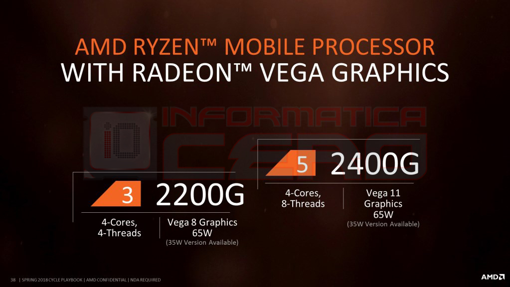Amd Readies Faster Mobile Ryzen Apus With Up To Vega 11 Graphics