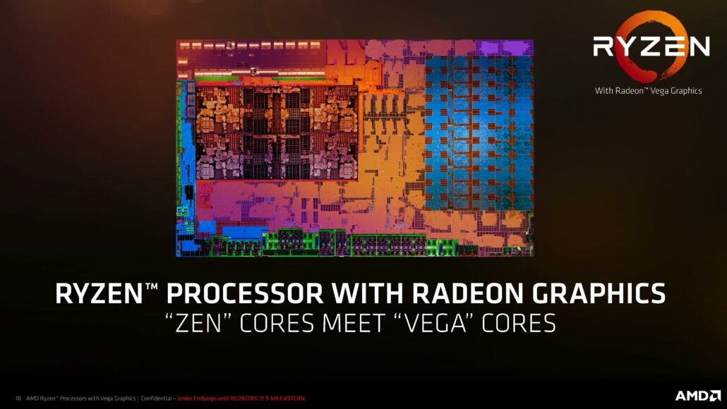 AMD Raven Ridge With Vega GPU