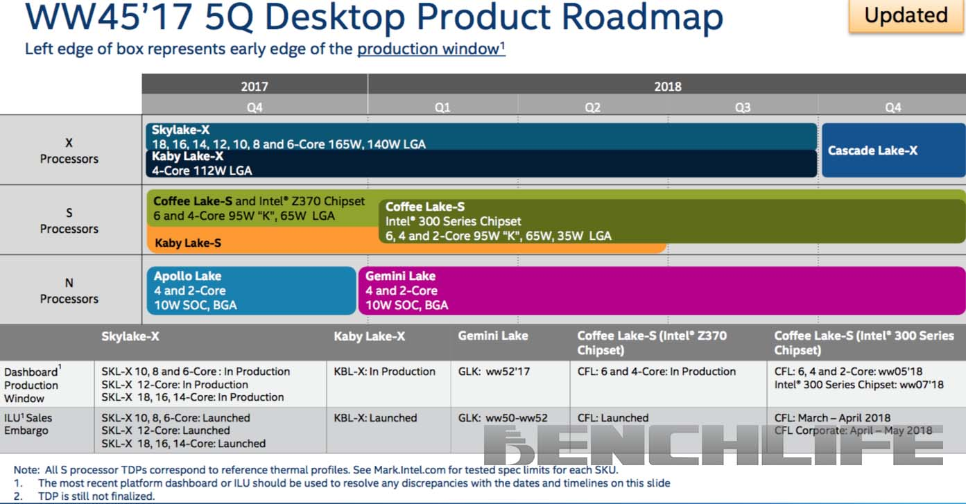 Intel-Desktop-Client-Roadmap-HEDT-Mainstream-Entry_1 Intel Cpu Road Map on intel socket road map 2014, intel hillsboro campus map, intel sky lake, intel haswell road map, nvidia gpu road map, broadwell intel road map, intel desktop roadmap, intel road map for 2014, cpu engineering map, intel core road map, processor die map, intel 8085 microprocessor, haswell die map, intel processor road map, kingston road map, 2nd baptist integris medical center map, intel server road map, atom processor road map, intel i7 road map, intel ssd roadmap,