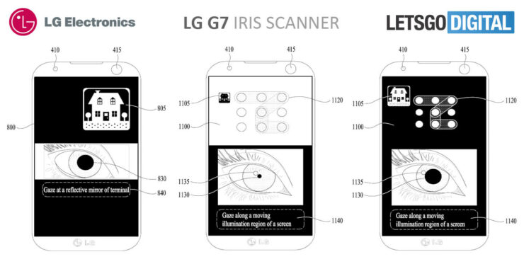 lg-g7-advanced-iris-scanning-tech-2