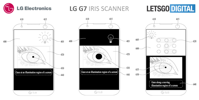 lg-g7-advanced-iris-scanning-tech-3