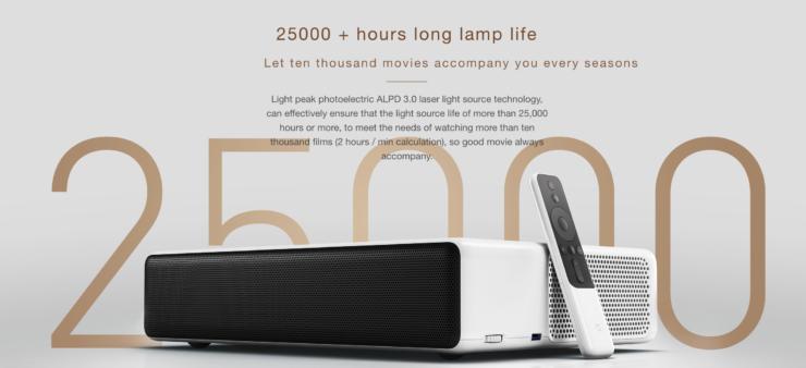 compact-projectors