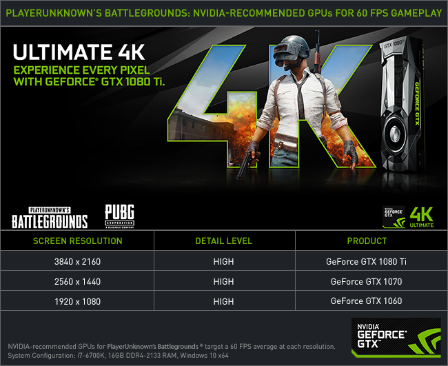 Nvidia's GeForce 388.71 WHQL driver is primed for PUBG