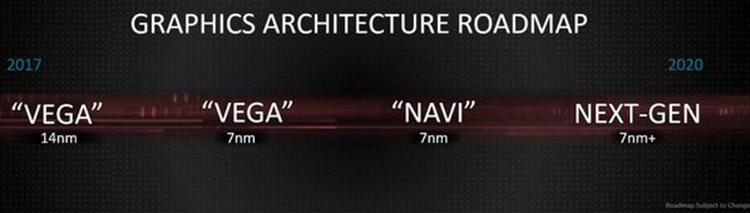 https://cdn.wccftech.com/wp-content/uploads/2018/01/1-AMD-CES-GPU-Feature-.jpg