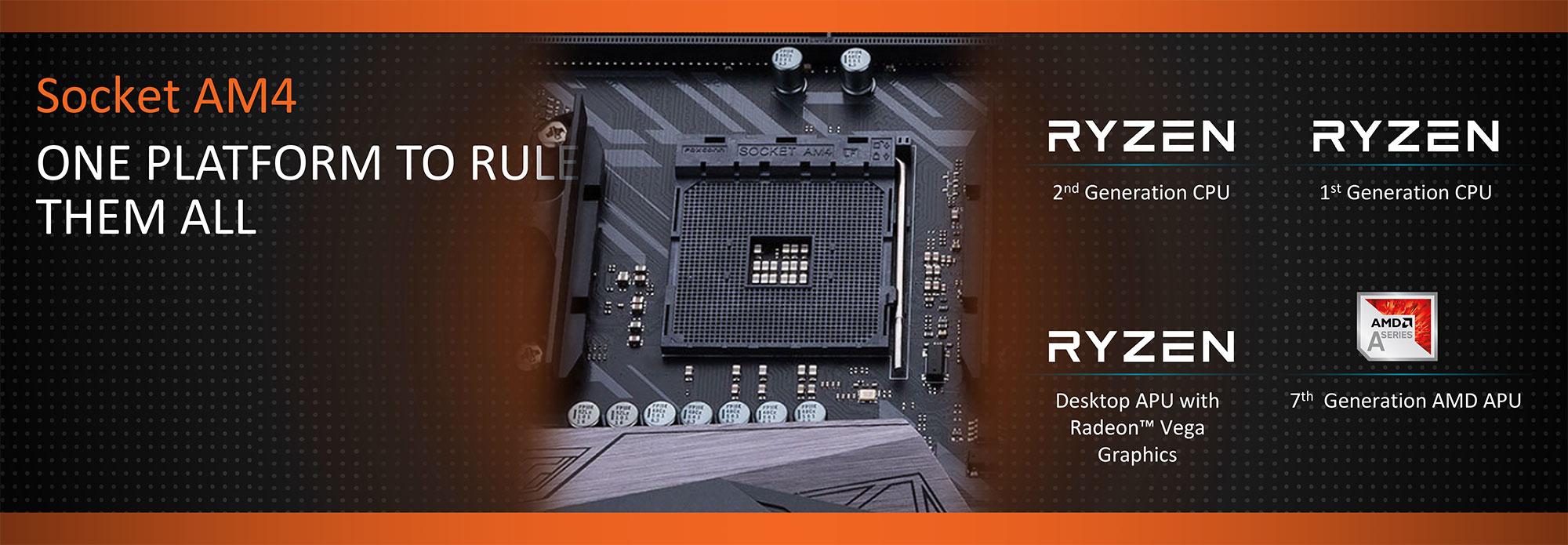 AMD 12nm Zen+ Updates Ryzen, Threadripper CPUs, New X470