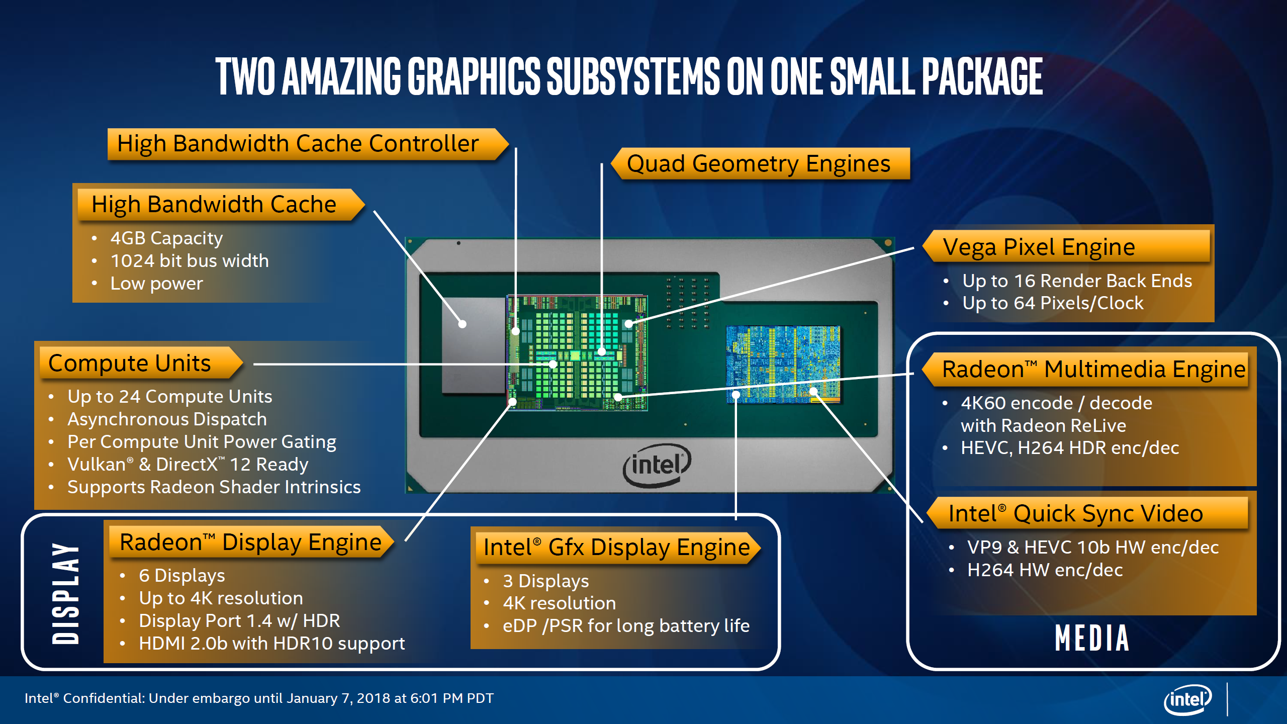 Intel Launches 8th Gen Core Cpus With Amd Rx Vega M Gpu And Hbm2