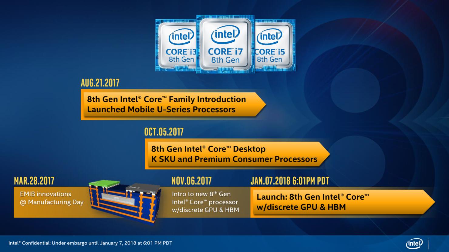 intel-8th-generation-core-processors-with-amd-radeon-rx-vega-m-graphics_2
