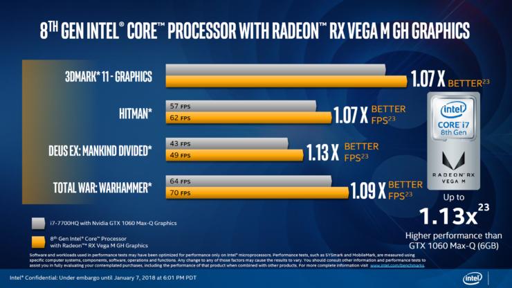 intel-8th-generation-core-processors-with-amd-radeon-rx-vega-m-graphics_20