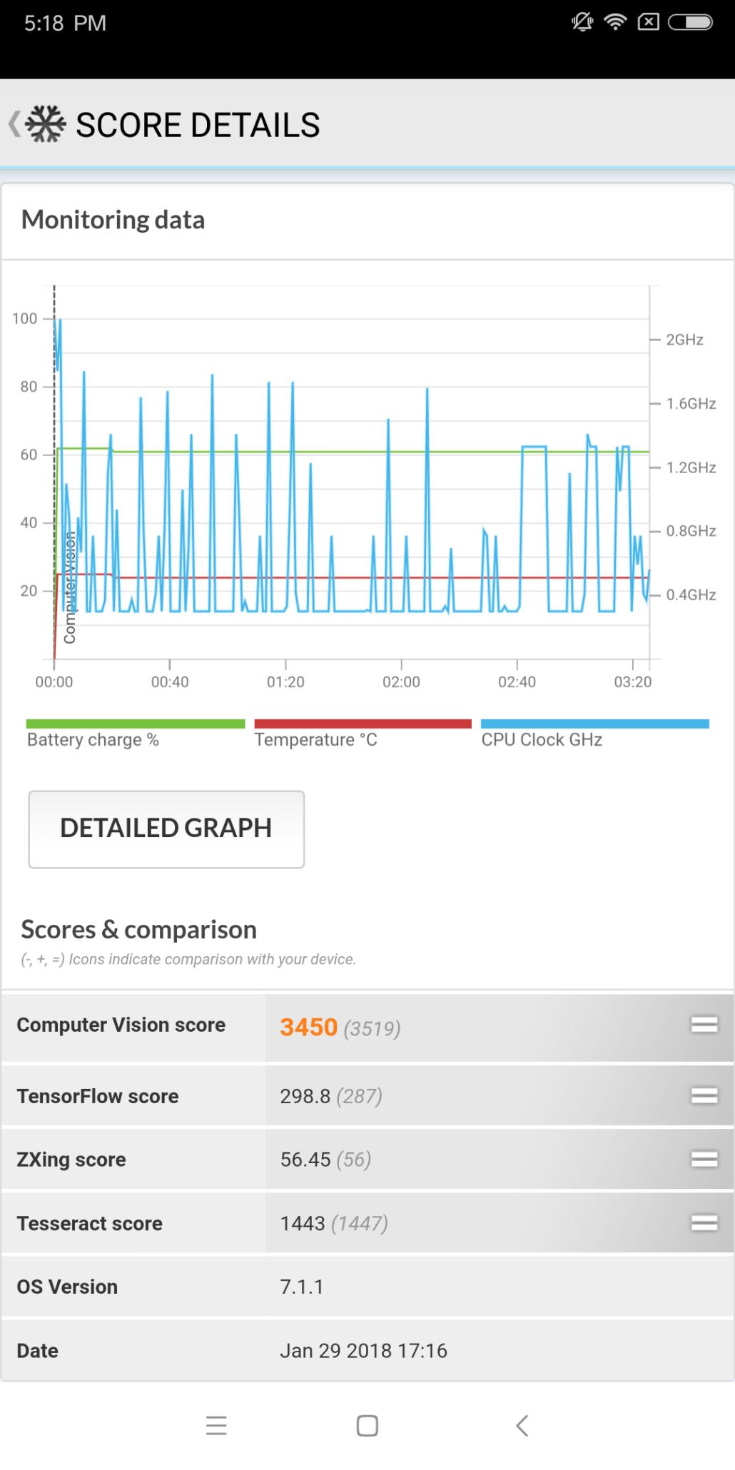 pc-mark-computer-vision-score-details