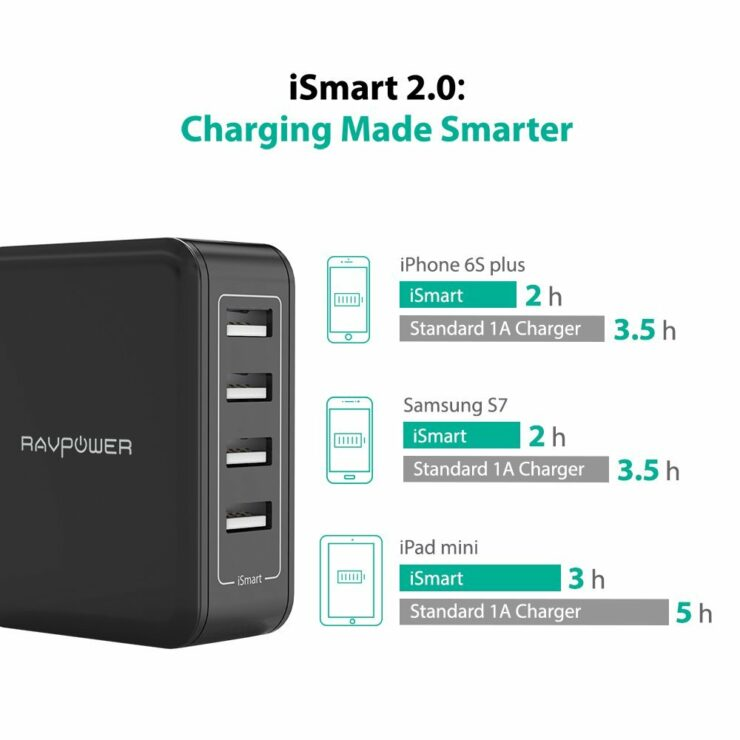 ravpower-4-port-charger-3