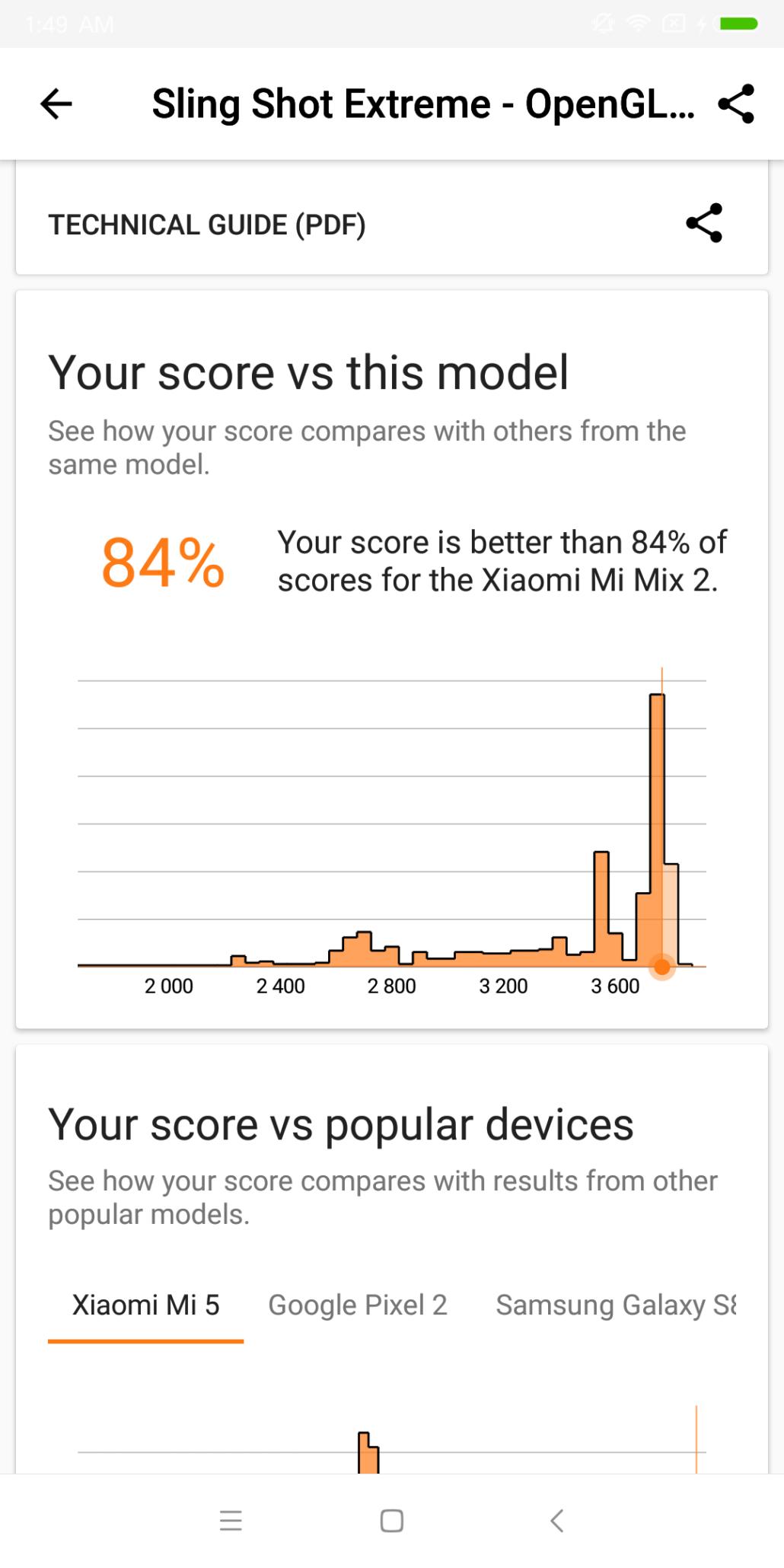 screenshot_2018-01-29-01-49-17-461_com-futuremark-dmandroid-application