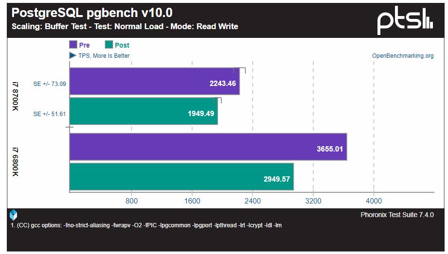 benchmark-1