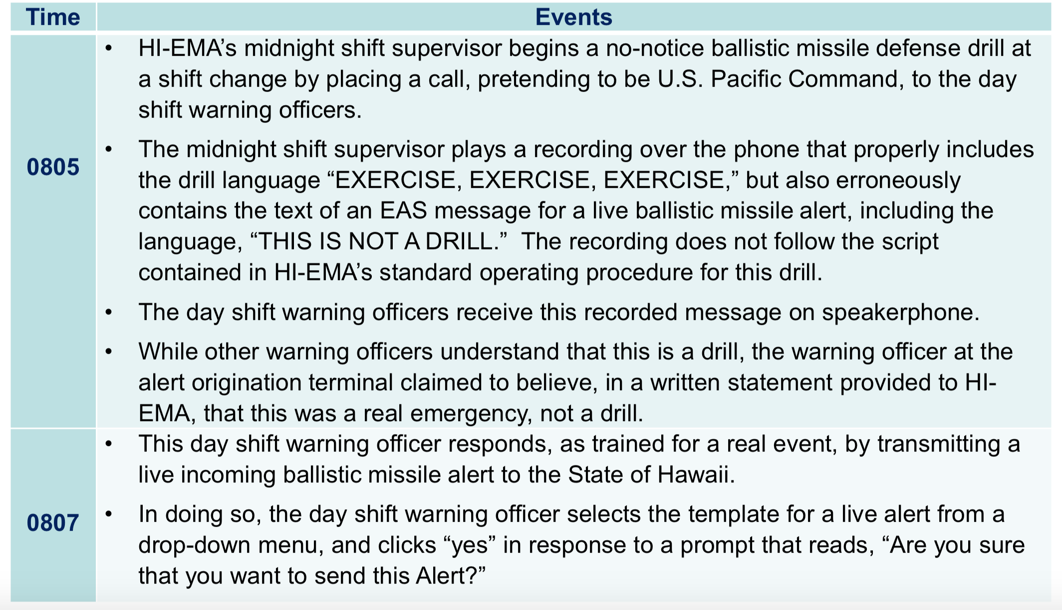Hawaii false missile alert
