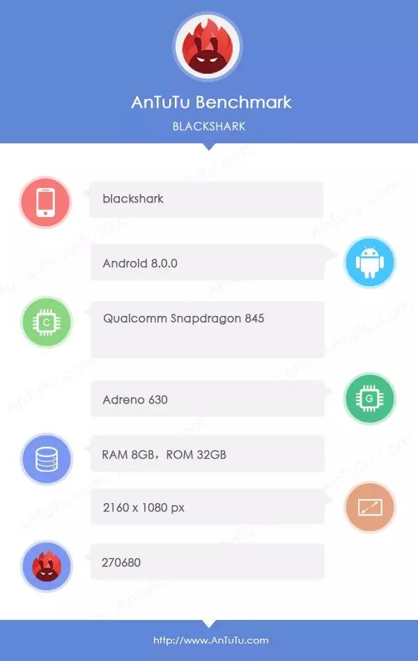 Xiaomi kali ini sepertinya akan mengeluarkan Smartphone Gaming pertamanya Smartphone Gaming Xiaomi muncul di Antutu
