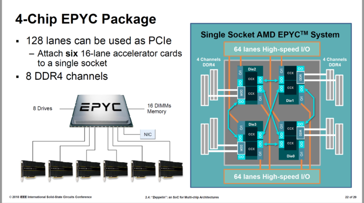 amd-isscc-zeppelin-zen-epyc-threadripper-ryzen_22