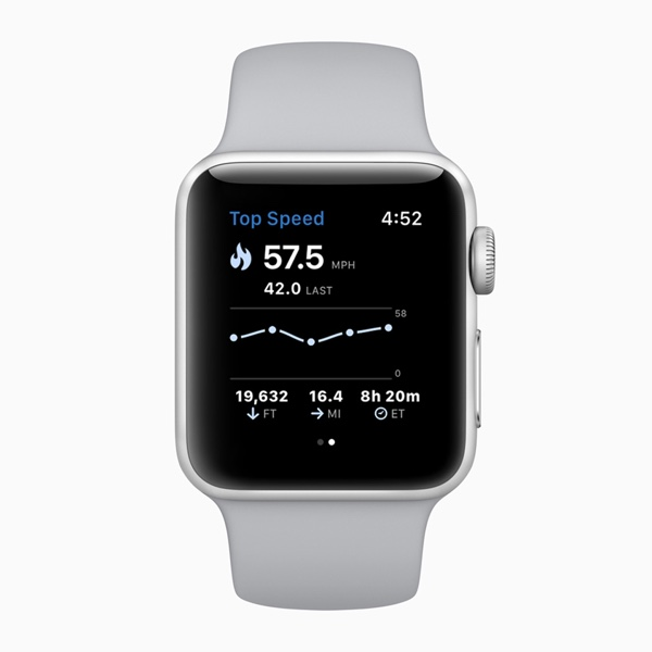apple_watch_series_3_top_speed_20282018