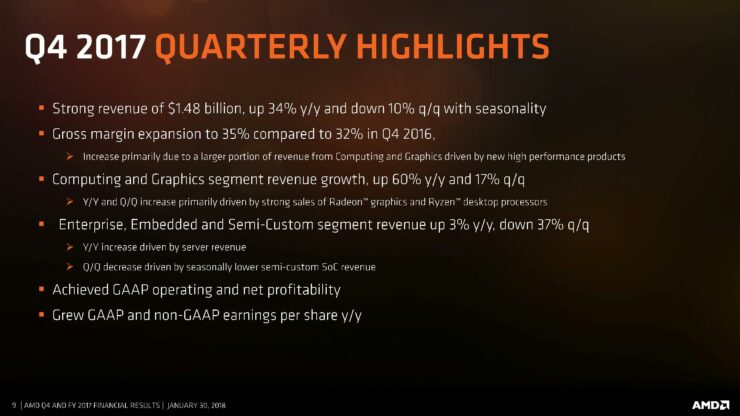 cfo-commentary-slides-q4-17-page-009