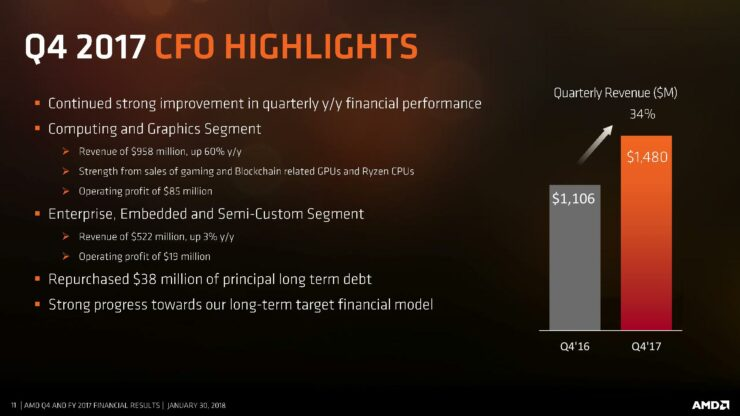 cfo-commentary-slides-q4-17-page-011
