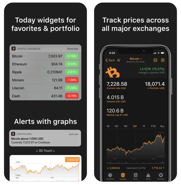Crypto Hinta Alert App Store - iTunes - Apple