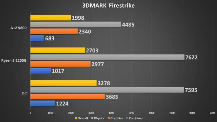 firestrike-11