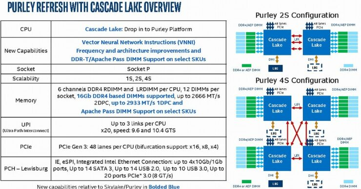 intel-cascade-lake-sp_features_1