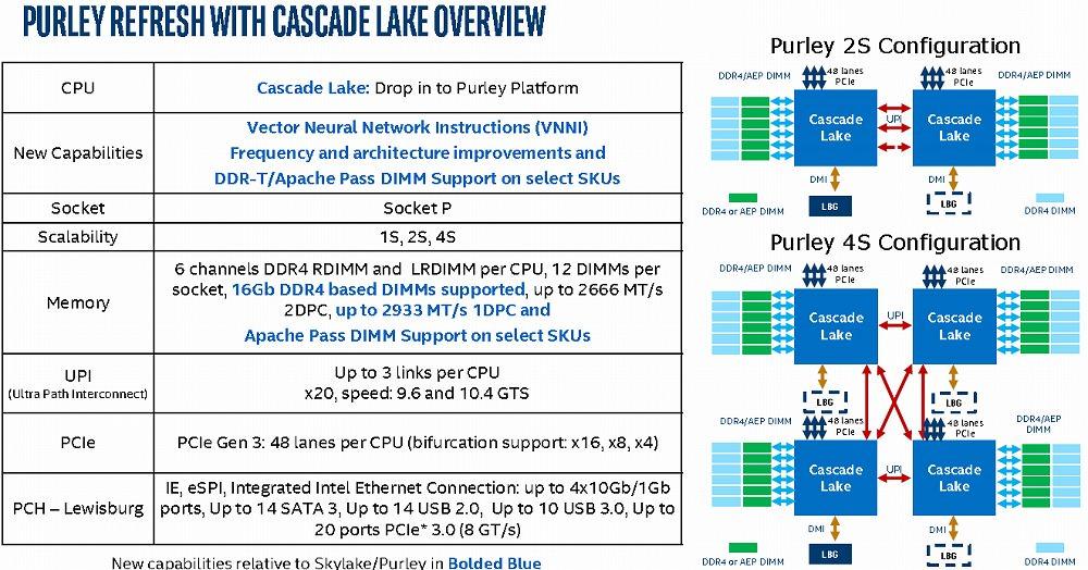intel-cascade-lake-sp_features_1