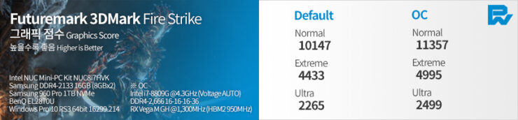 intel-hades-canyon-nuc_intel-core-i7-8809g_amd-radeon-rx-vega-m-gh_synthetic-test_1