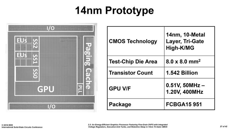 intel-prototype-dedicated-gpu