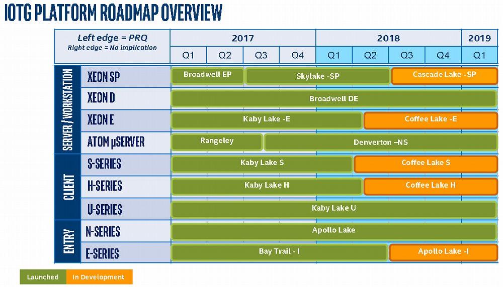 intel-roadmap-2018-2019-leak_coffee-lake-cascade-lake_4