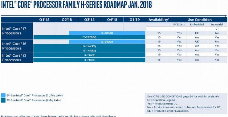 intel-roadmap-2018-2019-leak_coffee-lake-cascade-lake_7