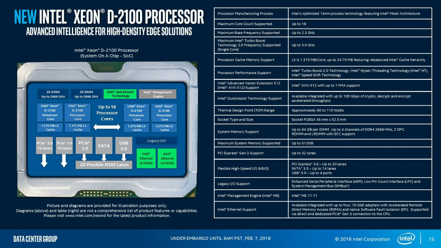 intel-xeon-d-2100-press-analyst-deck-page-015