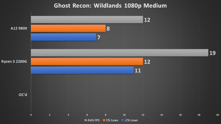wildlands-5