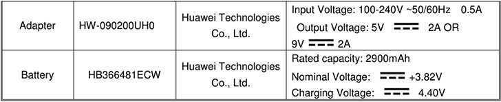 Huawei U0026 39 S P20 Lite Passes Through Fcc  Features A 4mm 3d