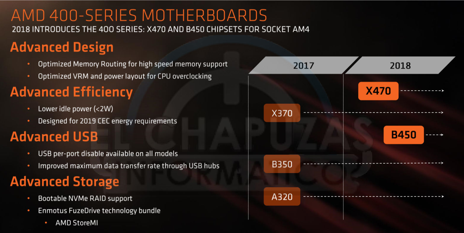 AMD ALL CHIPSETS POWER DRIVERS FOR WINDOWS XP
