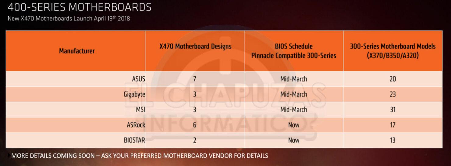 amd-ryzen-2000-series-desktop-cpus_400-series-motherboards