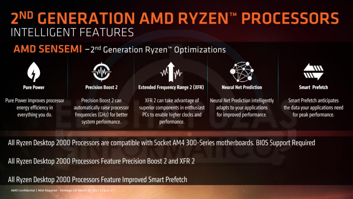amd-ryzen-2000-series-desktop-cpus_features