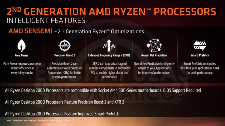 amd-ryzen-2000-series-desktop-cpus_features