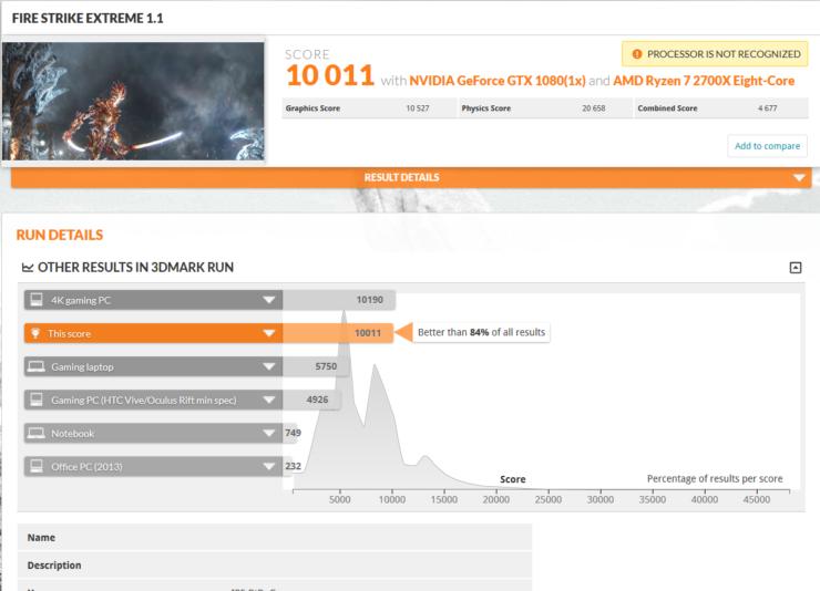 amd-ryzen-7-2700x-leaked-3dmark-benchmark-fire-strike-extreme