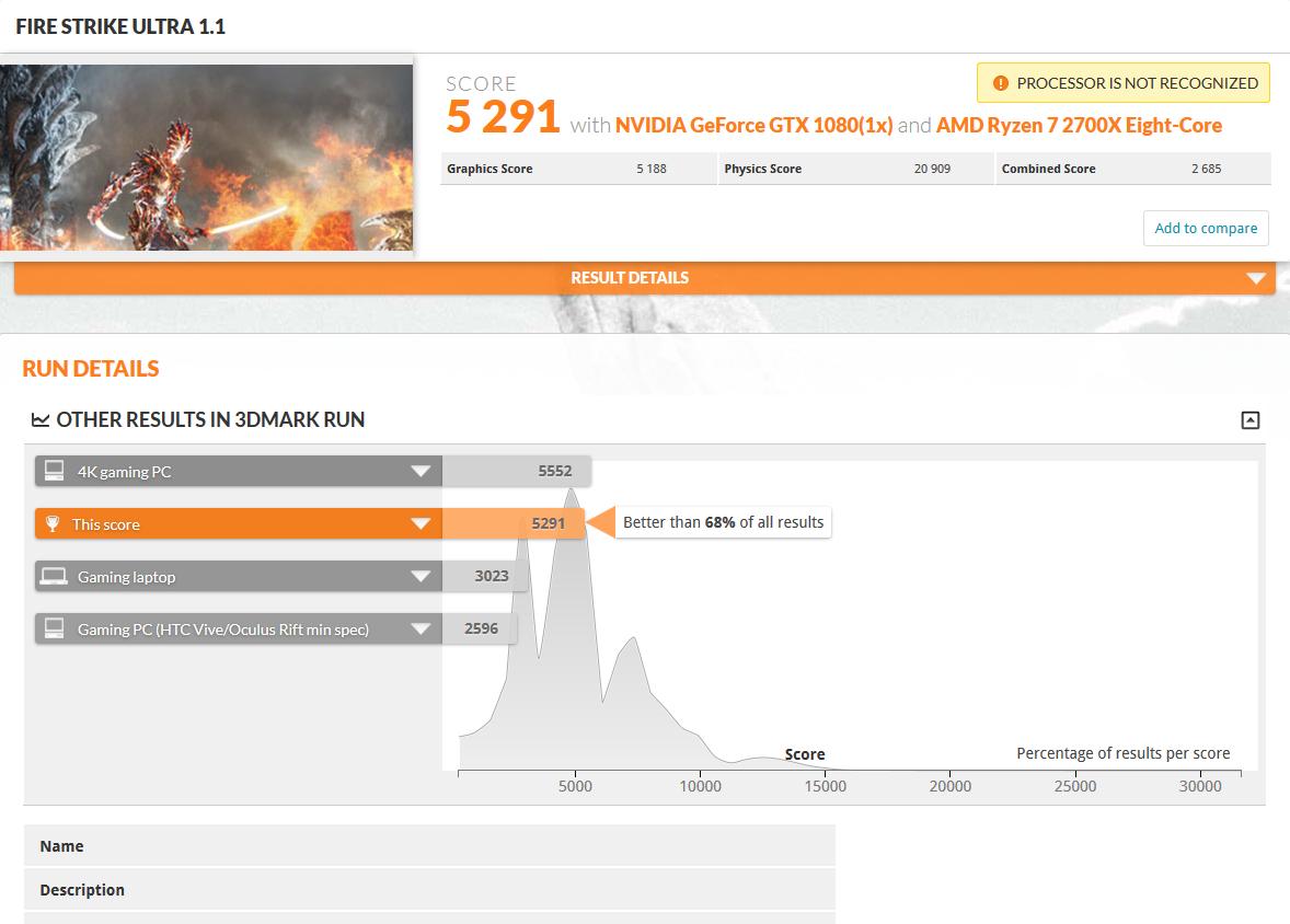 amd-ryzen-7-2700x-leaked-3dmark-benchmark-fire-strike-ultra