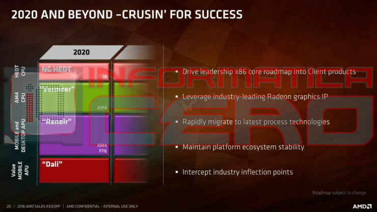 amd-ryzen-threadripper-4000-series-next-gen-hedt-cpus